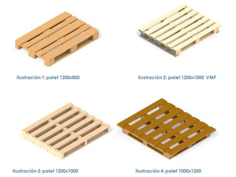 Tipos de palets usados