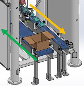 robot envasado de alta velocidad introduce producción