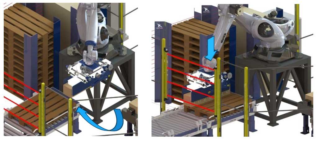Proceso de paletizado de cajas por el robot